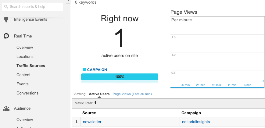 Campaign URL Builder helps you track links