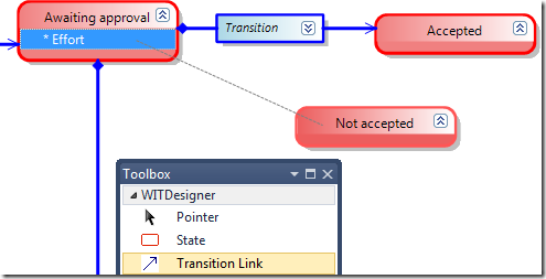 Adding transition links